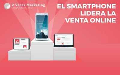 M-commerce: el smartphone desbanca al pc y la tablet