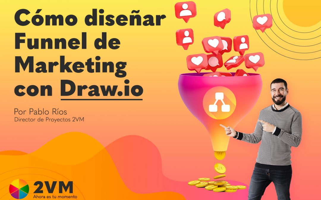 Cómo diseñar Funnel de Marketing con Draw.io