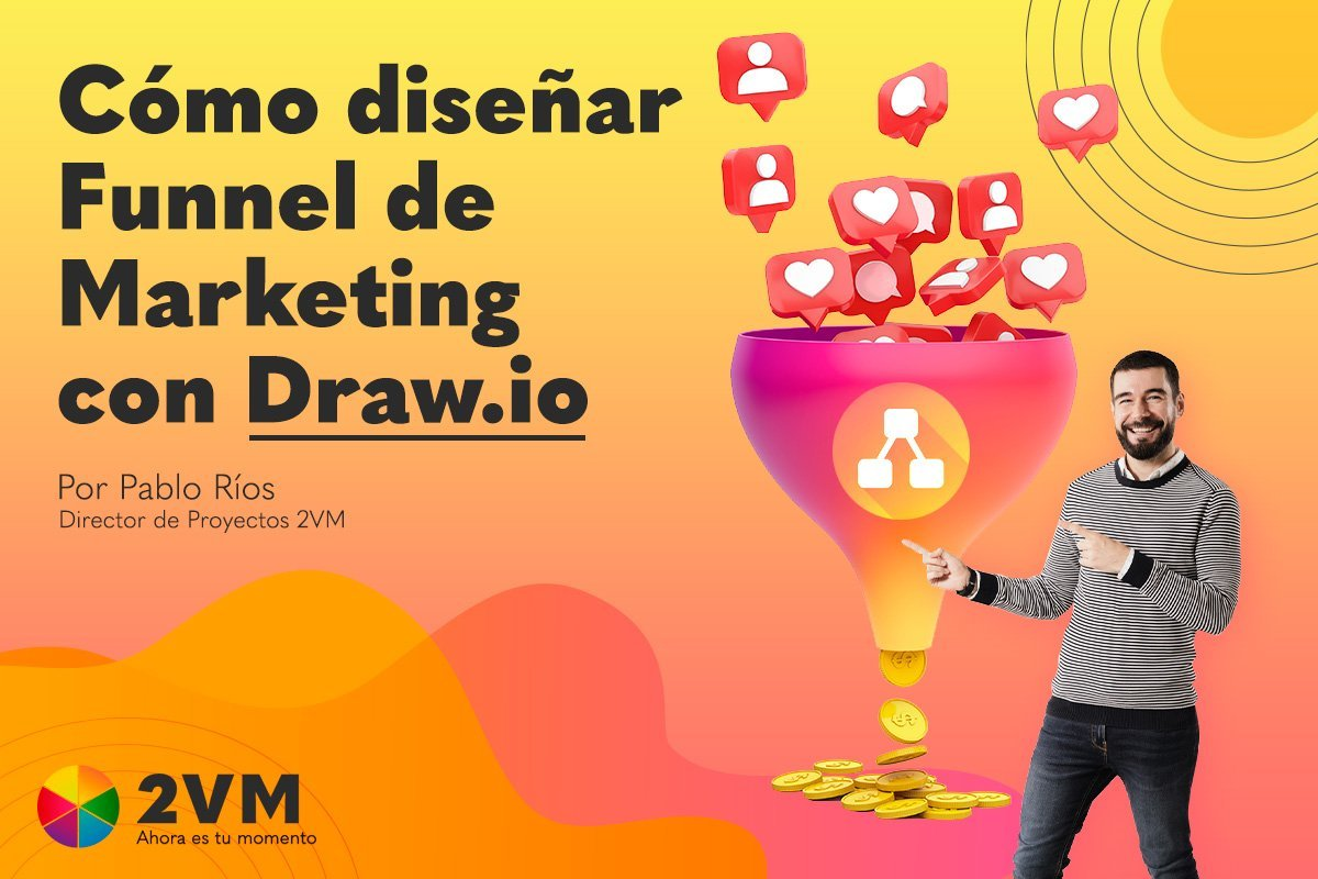 Como-disenar-Funnel-de-Marketing-con-Draw-io-2VM
