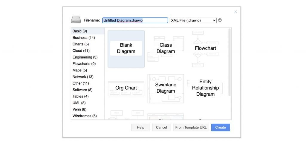 Cómo diseñar Funnels de Marketing con Draw.io
